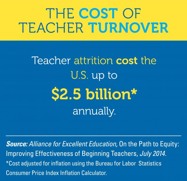 Cost of Teacher Turnover